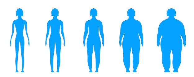 Bmi, body mass index infographic chart scale. Premium Vector
