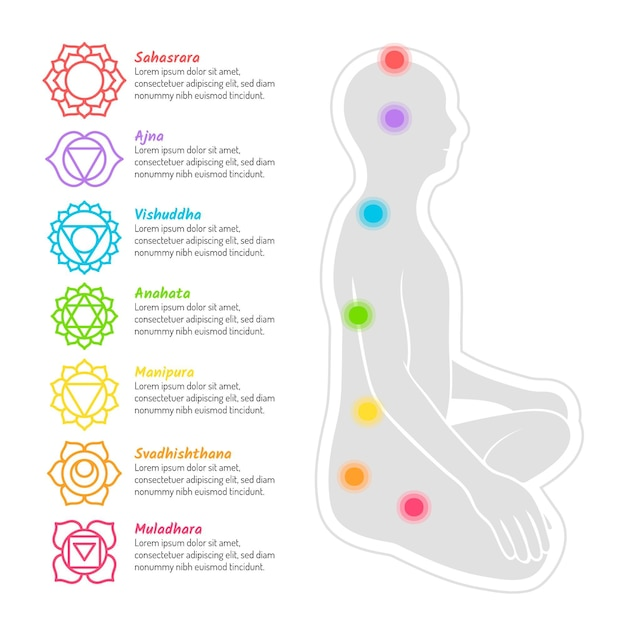 Body chakras collection template Free Vector