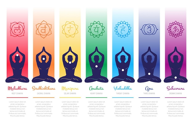 Body chakras collection Free Vector