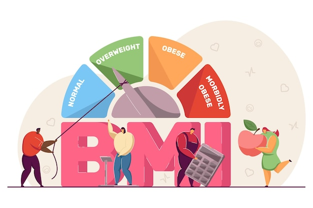 Body mass index medical chart