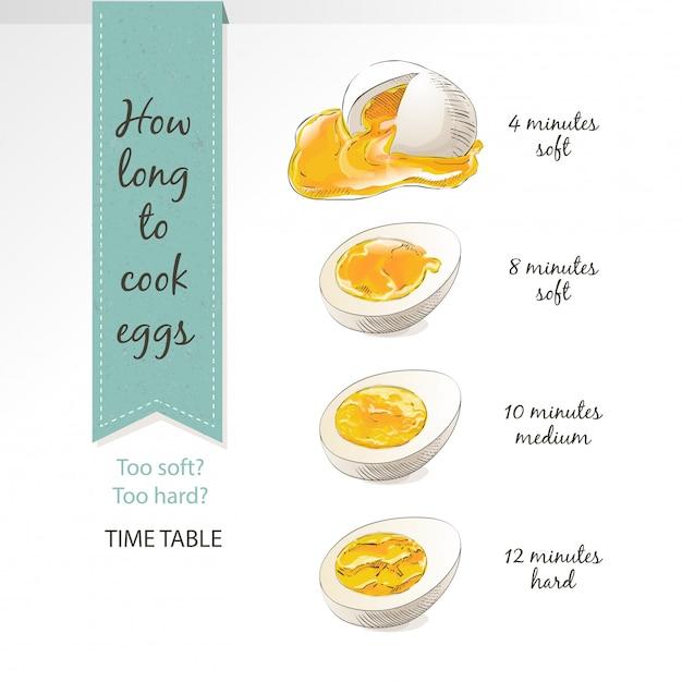 白い背景で隔離の食べ物としてゆで卵 Premiumベクター