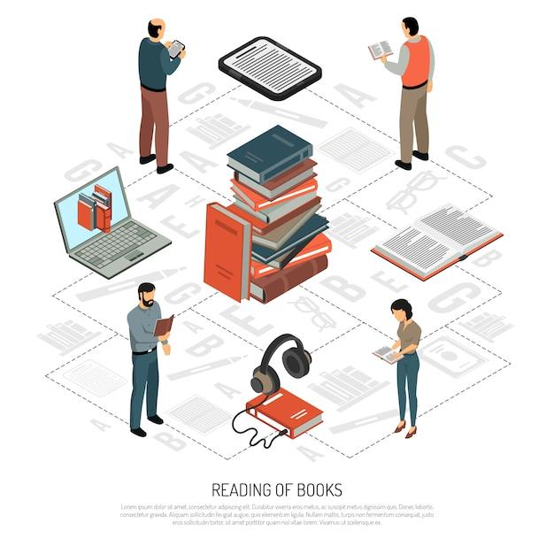 Чтение книг изометрическая блок-схема Бесплатные векторы