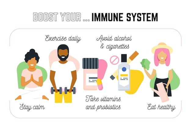 Potenzia il tuo sistema immunitario - infografica Vettore gratuito
