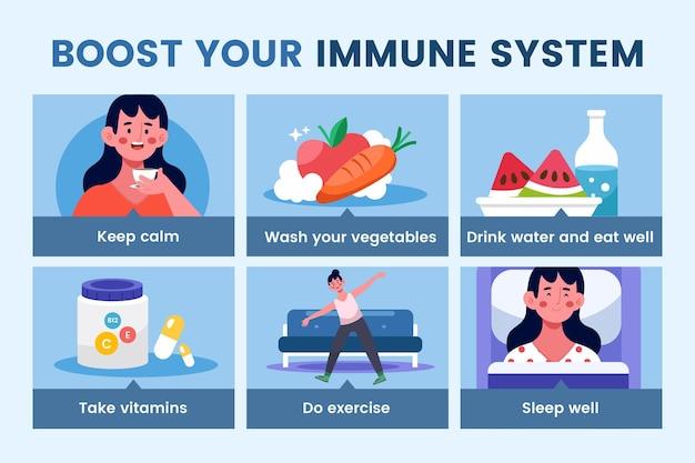 Potenzia il tuo sistema immunitario Vettore gratuito