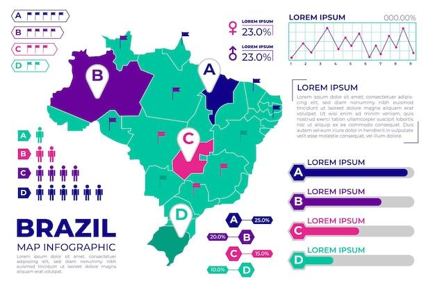 Бразилия карта инфографики плоский дизайн Бесплатные векторы