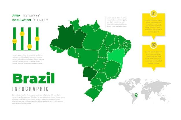Бразилия карта инфографики шаблон Premium векторы