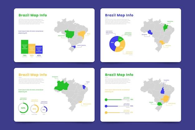 Бразилия карта инфографики Premium векторы
