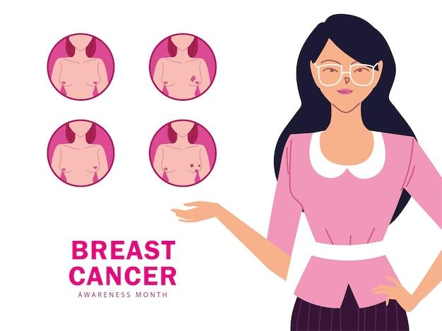 Симптомы рака груди, дизайн информационного плаката Premium векторы