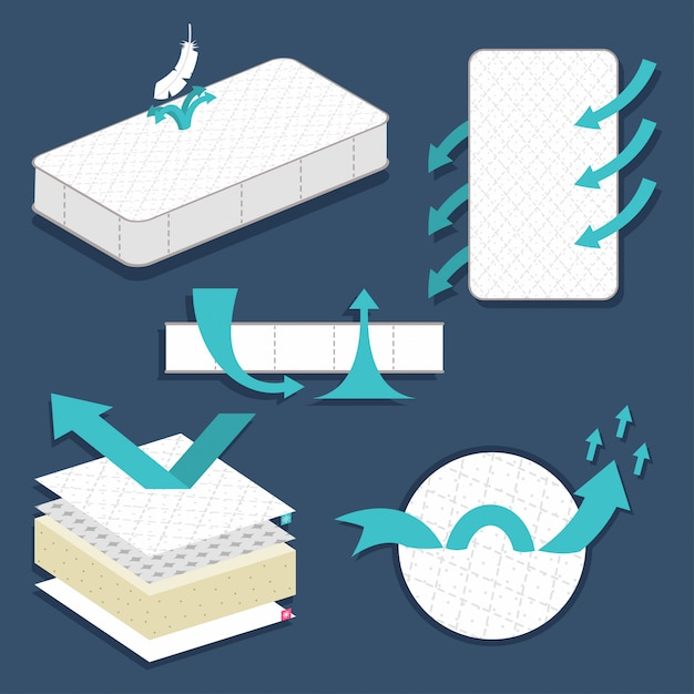 Breathable layered mattress vector flat set isolated Premium Vector