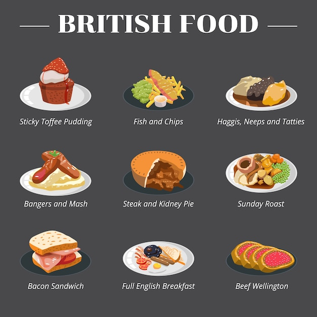 Premium Vector British English Food Set Collection Clipart