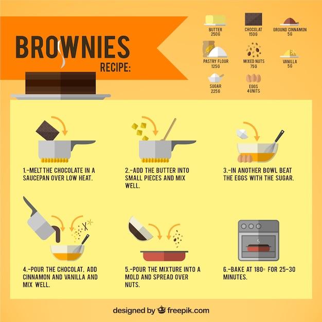 The Kitchen Show Brownie Recipe