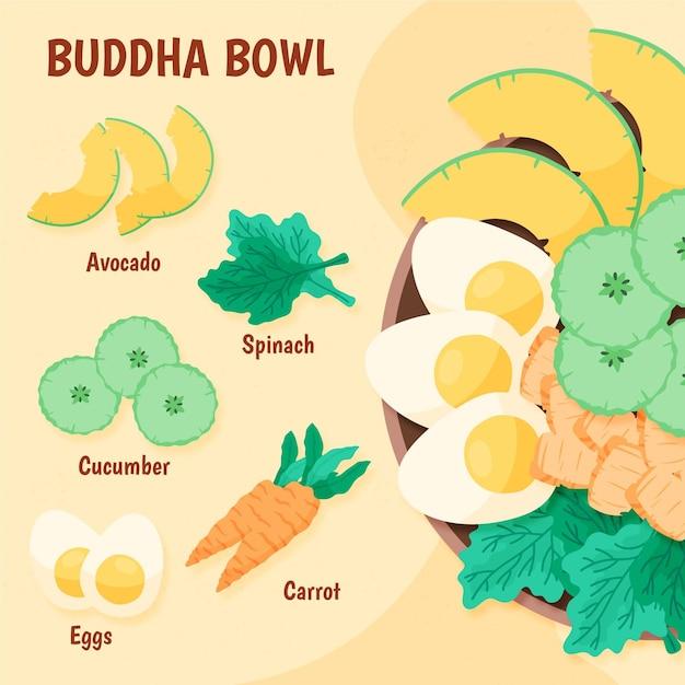 Concetto di ricetta ciotola di buddha Vettore gratuito
