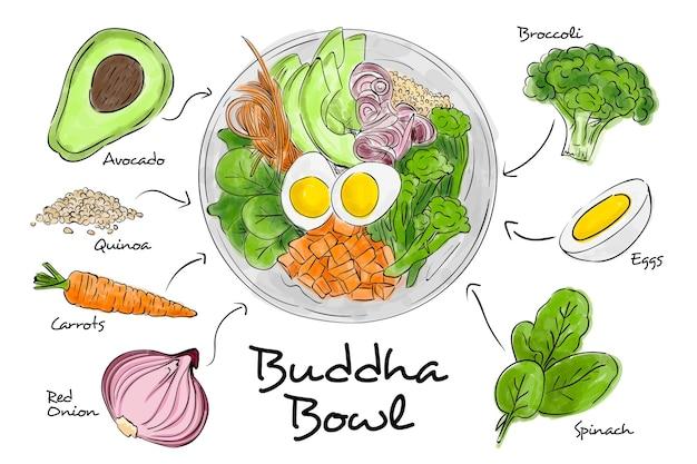 Buddha bowl recipe concept Free Vector
