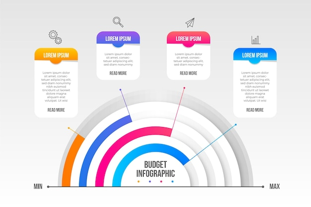 Budget infographic concept Free Vector
