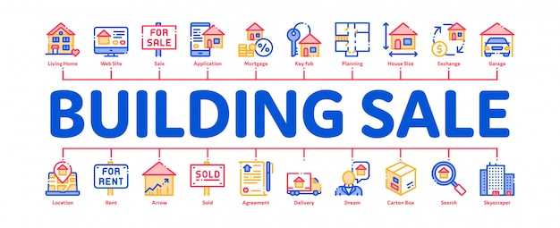 Building house sale banner Premium Vector
