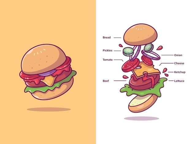 Burger ingredients food Premium Vector
