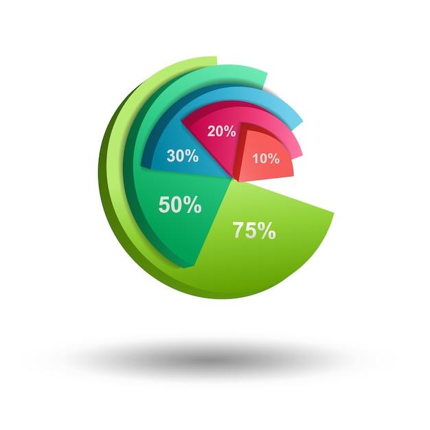 Modello di infografica grafico aziendale con segmenti colorati e tassi percentuali su bianco isolato Vettore gratuito