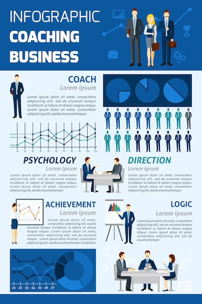Business coaching infographic report Free Vector