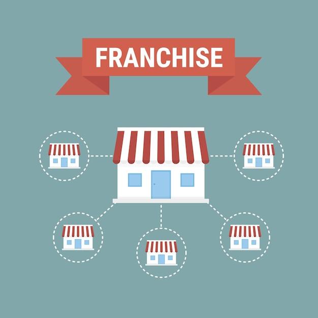 Business concept franchise business Premium Vector