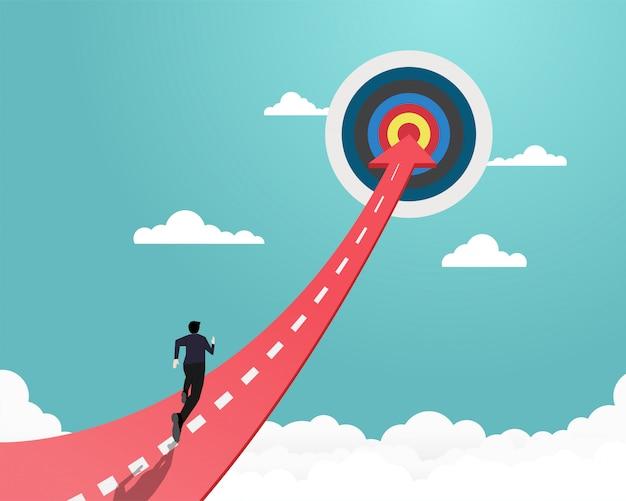 Đặt mục tiêu rõ ràng là rất cần thiết khi xây dựng chiến lược thâm nhập thị trường