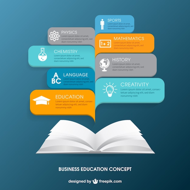 business education Education and training business opportunity - listings of education business opportunities and education franchises.