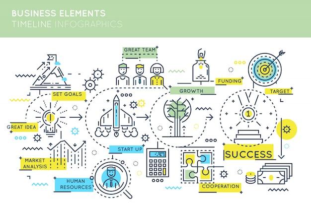 Бизнес элементы хронология инфографика Бесплатные векторы