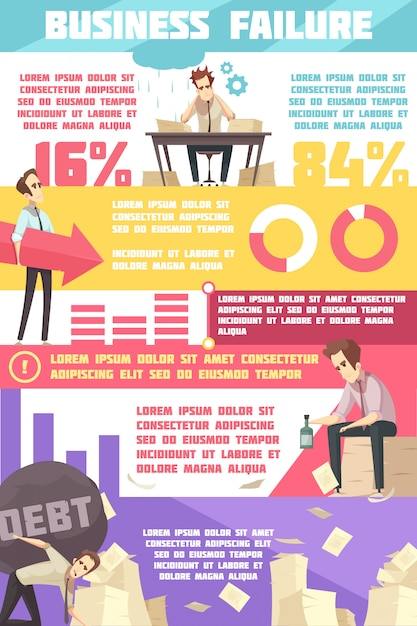 Business failure cartoon infographic poster Free Vector