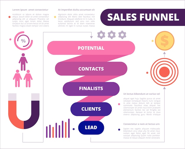 Business funnel. purchase symbols marketing generation and conversion leads funnel sales. illustration marketing lead and funnel for purchase Premium Vector