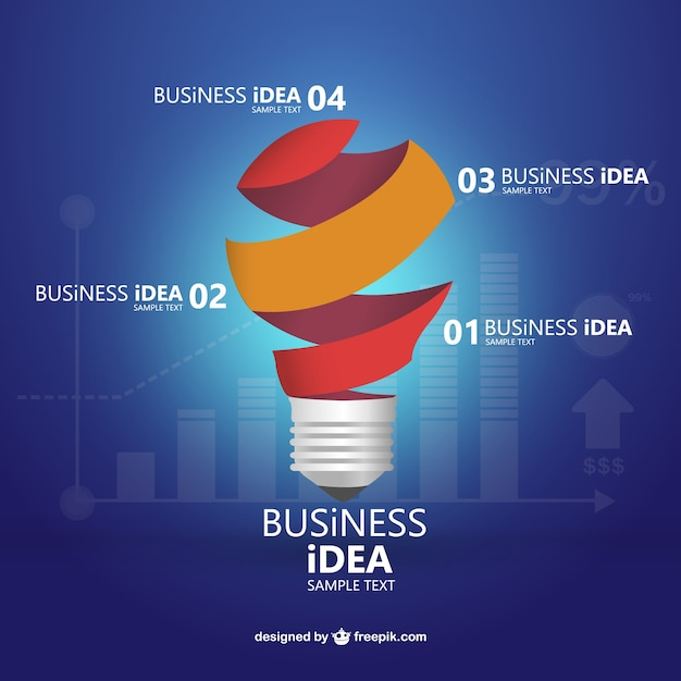 Idea for business plan