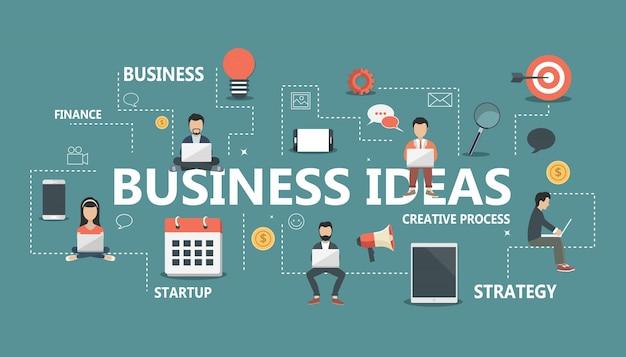 Business ideas banner Vector | Premium Download