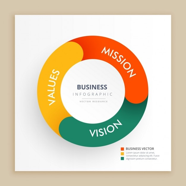Business infographic chart