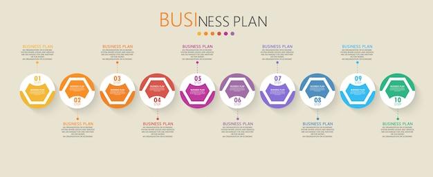 Бизнес инфографики в образовательном дизайне с диаграммами обучения Premium векторы