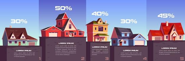 不動産の販売および賃貸料のビジネスインフォグラフィック。郊外の家とパーセントの漫画イラストのベクトル縦棒グラフ。 無料ベクター