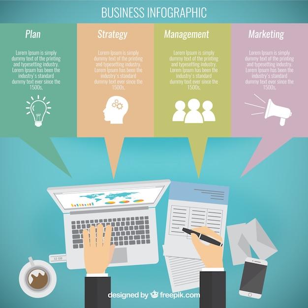 Business infographic template Vector | Premium Download