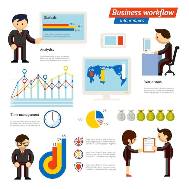 ビジネスのさまざまな段階を示すビジネスインフォグラフィックワークフローの図 無料ベクター