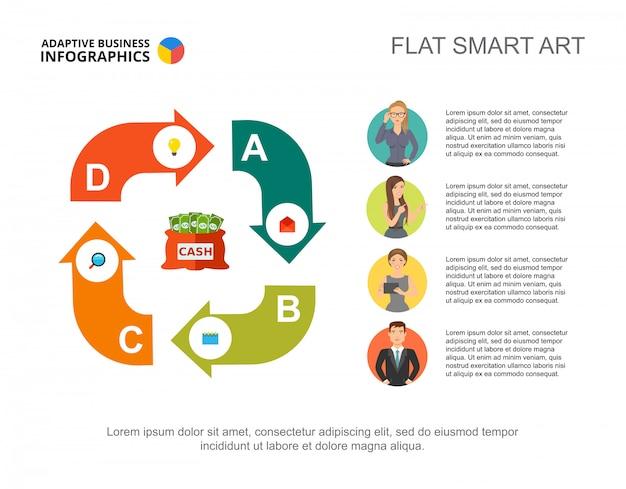 サイクルチャートとビジネスマンアイコンによるビジネスインフォグラフィックス。 無料ベクター
