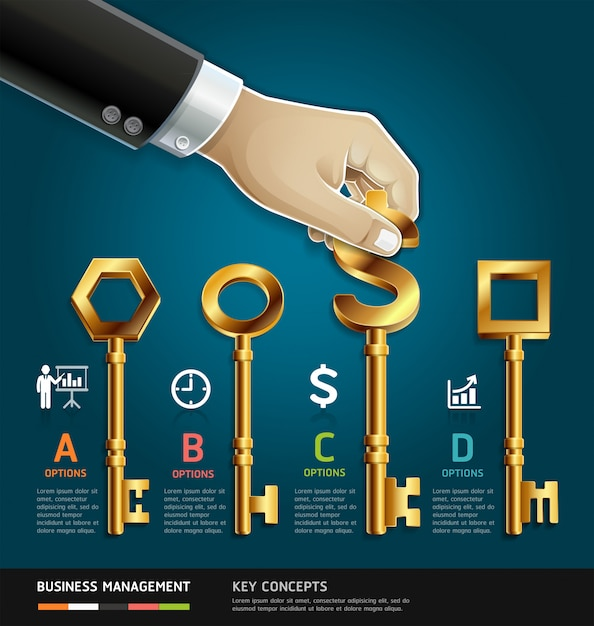 Business management diagram concept. businessman hand with key symbol. Premium Vector