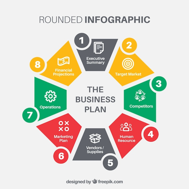 Business Plan Infographics Vector Free Download