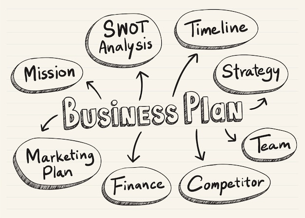 Business plan scribbled on a notepad Free Vector