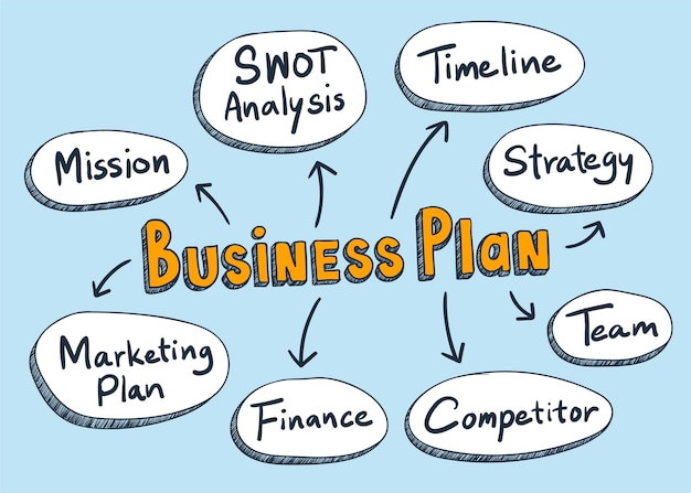 Business plan words illustration Free Vector