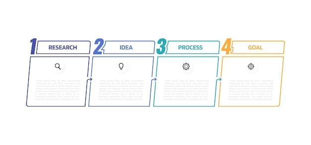 Инфографический шаблон бизнес-процесса с вариантами или шагами. тонкая линия . иллюстрация графика. Premium векторы
