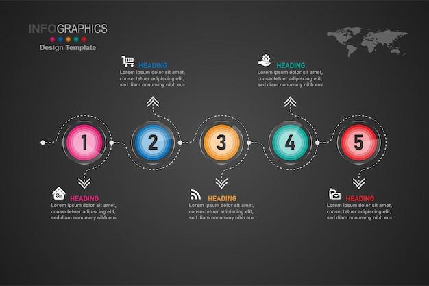 ビジネスプロセスのタイムラインインフォグラフィックは、5つのステップに留まります。 Premiumベクター