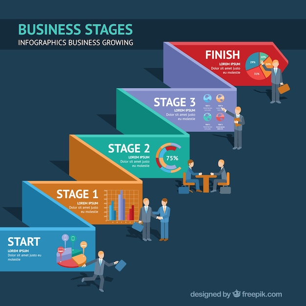 Business Stages Illustration Vector Free Download
