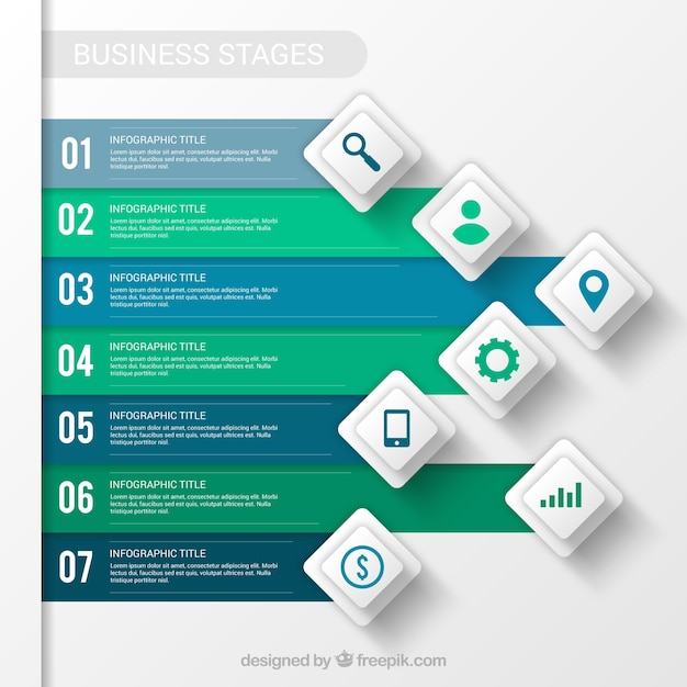 Business stages Premium Vector