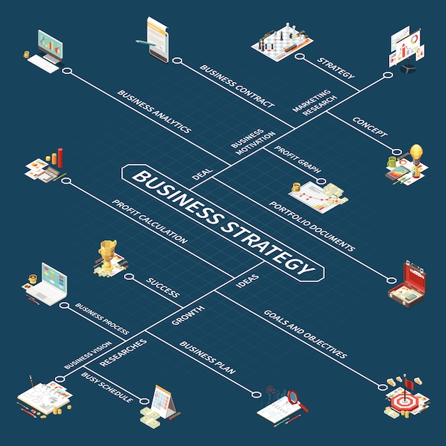 Business strategy isometric flowchart with concept profit calculation success researches growth ideas portfolio documents and other descriptions  illustration Free Vector