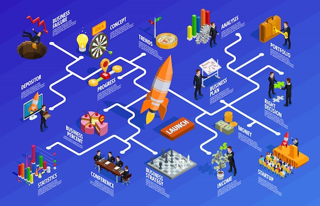 Business strategy isometric infographics Free Vector