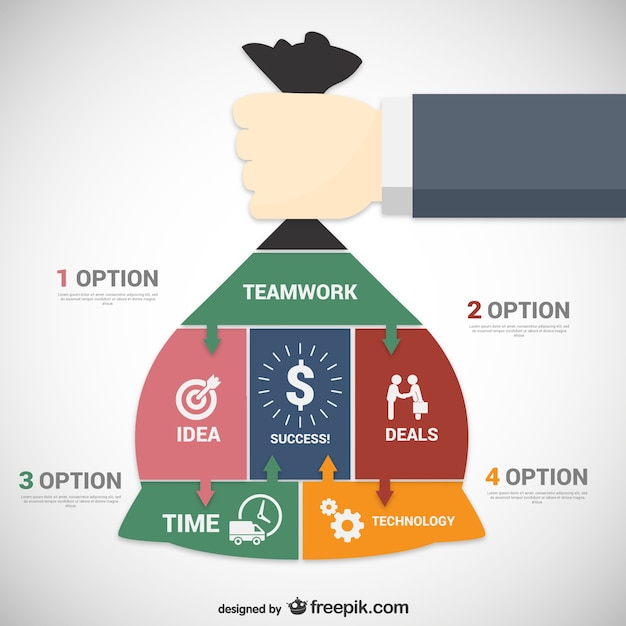 Business teamwork options