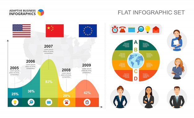 Business timeline and area chart template for presentation Free Vector