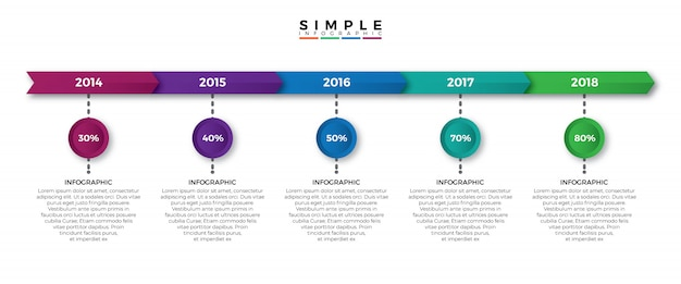 Business timeline infographics Premium Vector