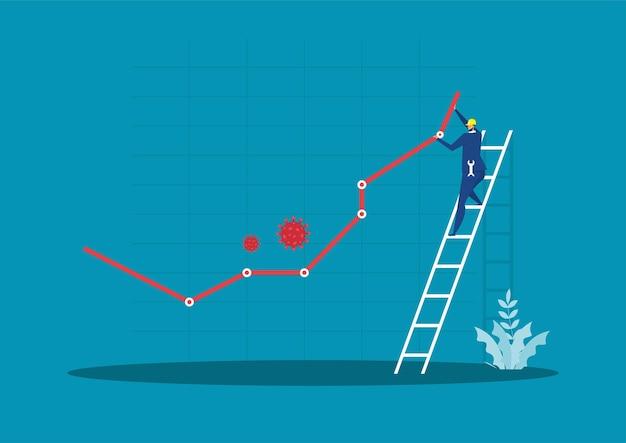 危機コロナウイルスからツールレンチの概念で減少する財務グラフを修正するビジネスマン Premiumベクター